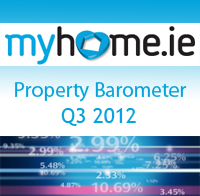 MyHome.ie Property Barometer Q3 2012