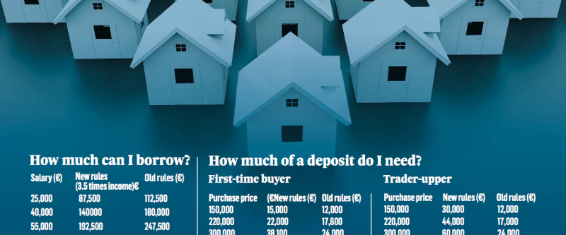 Fears that non-first time buyers could become trapped in their homes because of new mortgage rules